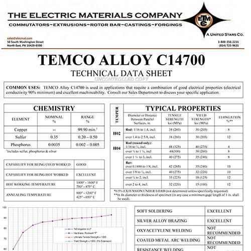 TEMCO Alloy C14700
