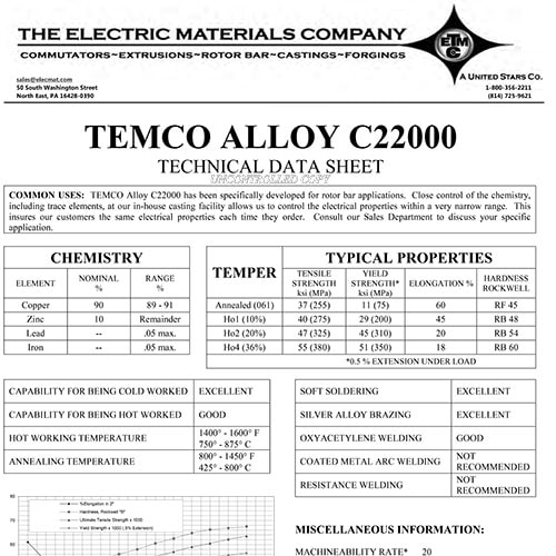 TEMCO Alloy C22000